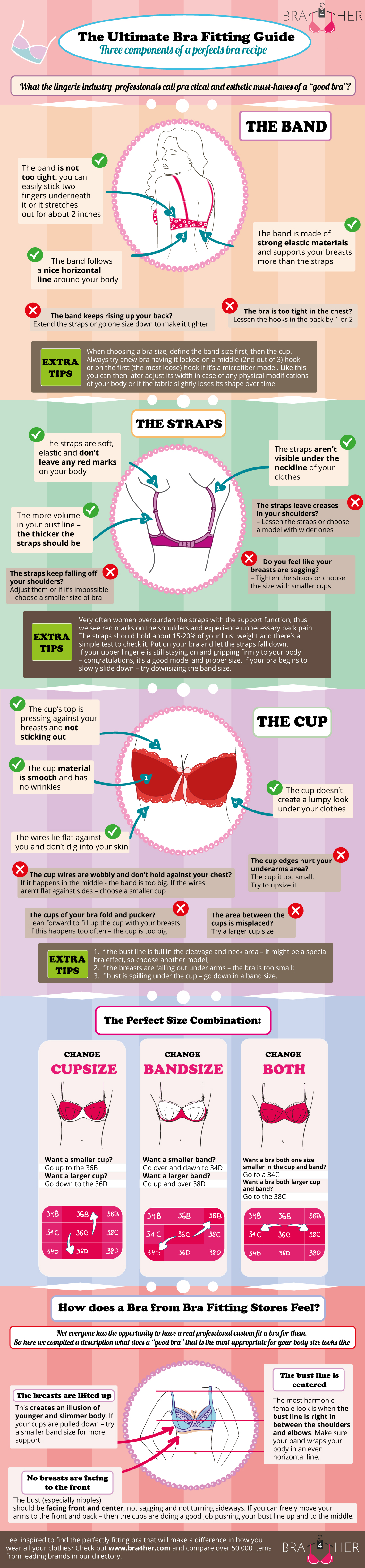 The Ultimate Bra Fitting Guide Infographic